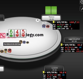 Holdem manager articles