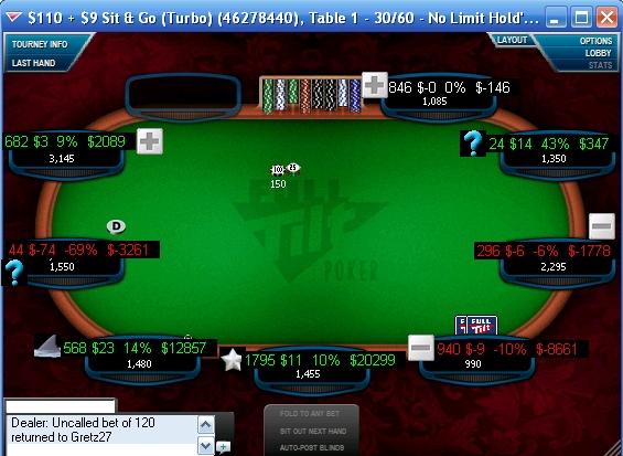 Poker scope shark russian roulette red velvet clothes